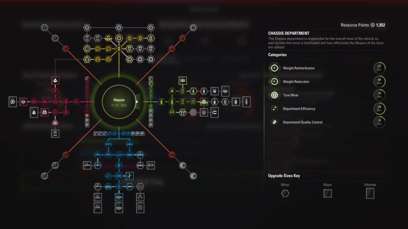 F1_2017_RD_Tree_Chassis-800x450.jpg